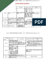 adm-Esquema_Administrativo