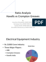 CG Havells Analysis