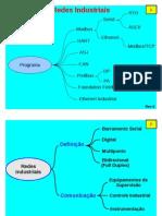 RedesIndustriais_aula-1