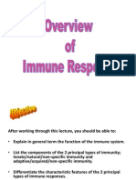 Overview of Immune Response 11