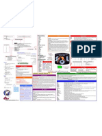 SQL Poster