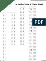 ASCII Codes Cheat Sheet