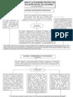 Cuadro Desarrollo Social y Contexto