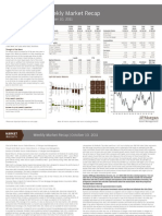 JPM Weekly Market Recap October 10, 2011
