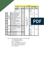 211207Interlock Diagram For Unit Protection Relay