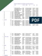 3000 Metros . Clasificacion Por Federaciones Autonomic As 2005-2011