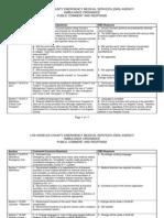 Ordinance Response Draft 3