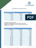 Versandpreise für den Transport nach Österreich
