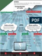 diseño_nube_cloud