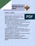 Gabinete e Información General Del Imperio Ancestral Del Rey Oscuro Mundial
