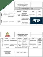 Caracterizacion_P_AtencionalCliente