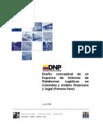 ALG - ILI Informe Ejecutivo