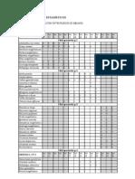 Anexo 2 Resultados fitosociología y estadística