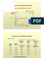 Overall Growth Model-biofouling