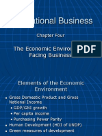 Ch04 the Economic Enviroment