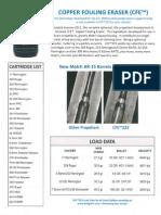 Hodgdon CFE 223 Powder Spec Sheet