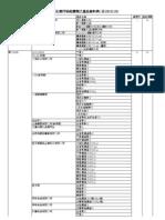 含有受塑化劑污染起雲劑之產品資料表( 至100.05.29)