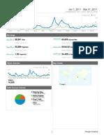 Analytics PERUBATAN Online Comparison 2010Q4-2011Q1