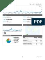Analytics PERUBATAN Online 2011Q2