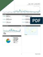 Analytics PERUBATAN Online Comparison 2011Q1-2011Q2