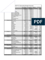 ASWSUV FY12 Final Budget Proposal