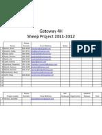 gateway 4h sheep 2011