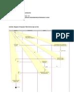 Activity Diagram - Sistem Penjualan Tiket Kereta API Online