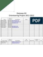 gateway 4h map project 2011