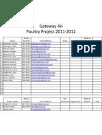 gateway 4h poultry 2011