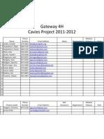 gateway 4h cavies 2011