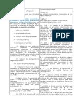 Constituição - Ordem econômica e financeira