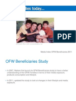 Media Index OFW Beneficiaries (2011)