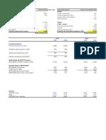 Worksheet in GM Hedging