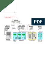 Appl b Dig4 Sip3-4 Ethernet en[1]
