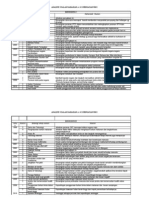 Analisa STPM P.Am K2 Bah. A dan B 1998 - 2010