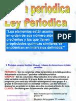 Tabla Periodica des Atomicas2883[1]