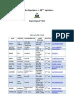 Liste Des Deputes de La 49eme Legislature