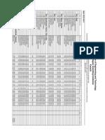 dcet-test 2010-2011