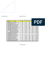 resultados_3º_mini-teste_telemedicina