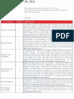 September 28 BPS Report Card