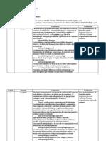PlaneaciónDiariaAntropologíaAg-Dic[1]
