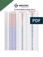 2011 Price List of Kynam-Updated 23.9.2011