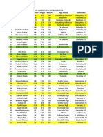2011 Oc Tech Roster (2)