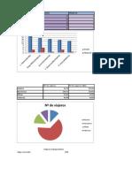 EVIDENCIA 10 Graficar en Excel