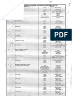 DLB Machinery List Complete