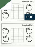 Apple Incentive Chart