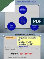 mediciones angulares