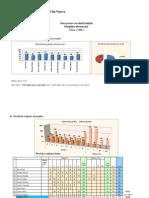 Concluzii şi măsuri ameliorative - evaluare initiala