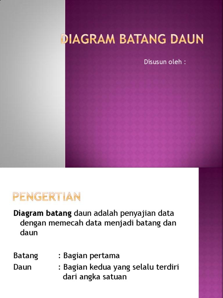 Diagram batang daun 1527070108v1 ccuart Image collections
