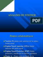 Análisis cefalométrico deSteiner